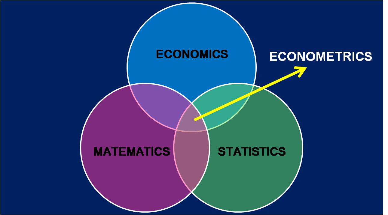 Solutions Manual (Download only) for Econometric Analysis, 7th Edition